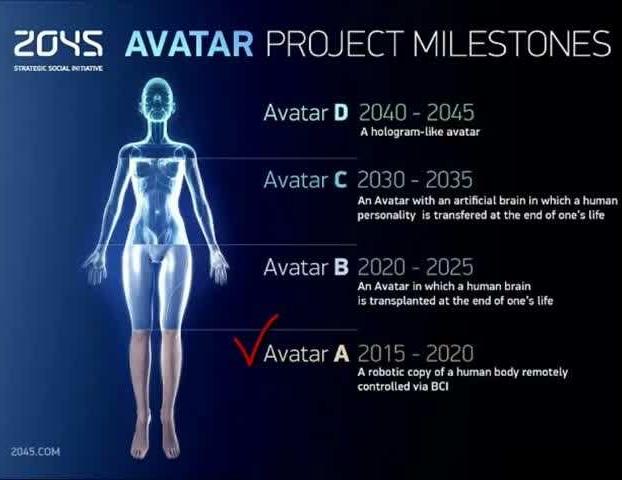 The_Human_Avatar_Programs_by_NASA__DARPA__113726
